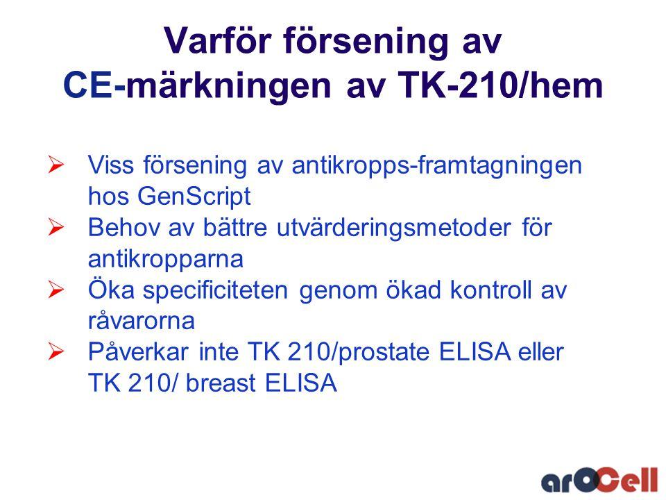 Varför försening av CE-märkningen av TK-210/hem  Viss försening av antikropps-framtagningen hos GenScript  Behov av bättre utvärderingsmetoder för a