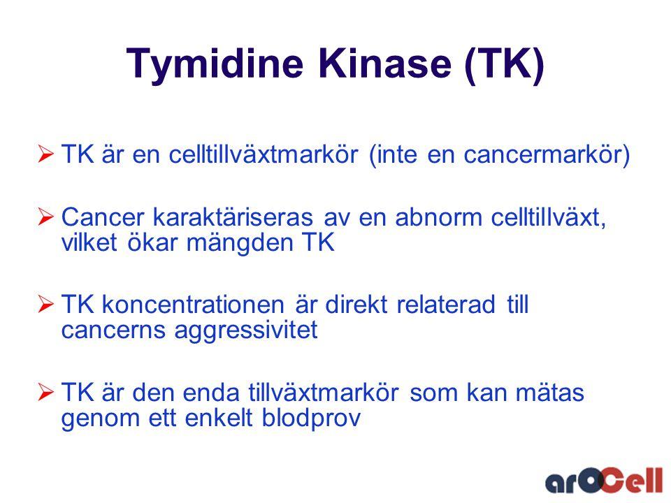 Tymidine Kinase (TK)  TK är en celltillväxtmarkör (inte en cancermarkör)  Cancer karaktäriseras av en abnorm celltillväxt, vilket ökar mängden TK 