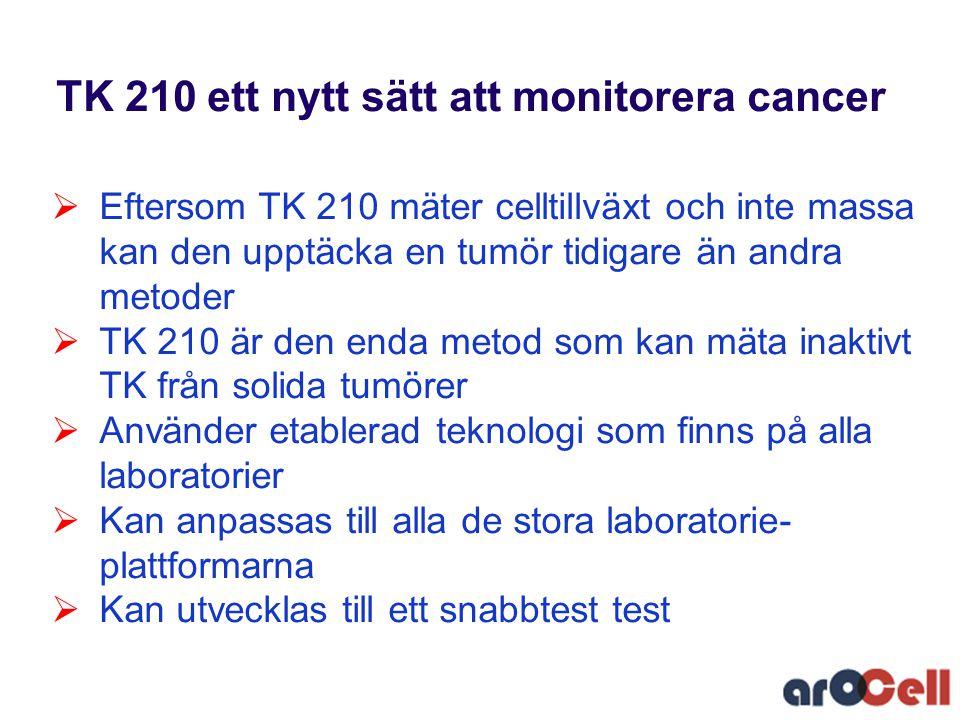  Eftersom TK 210 mäter celltillväxt och inte massa kan den upptäcka en tumör tidigare än andra metoder  TK 210 är den enda metod som kan mäta inakti