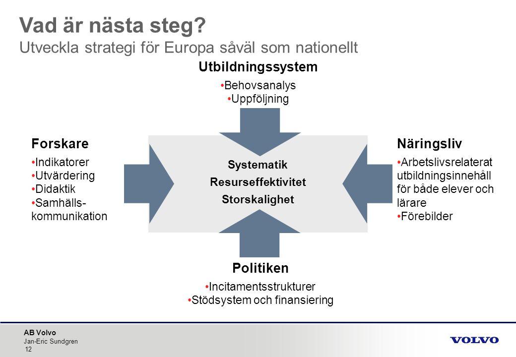 AB Volvo Jan-Eric Sundgren 12 Systematik Resurseffektivitet Storskalighet Forskare •Indikatorer •Utvärdering •Didaktik •Samhälls- kommunikation Näring