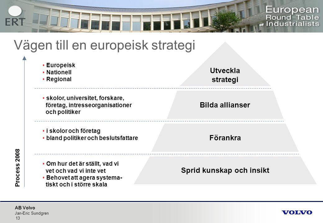 AB Volvo Jan-Eric Sundgren 13 Process 2008 Sprid kunskap och insikt Förankra Bilda allianser Utveckla strategi • Europeisk • Nationell • Regional • sk