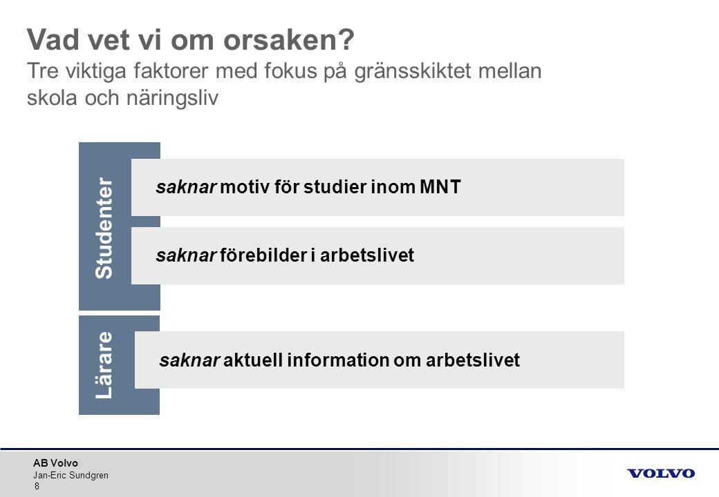 AB Volvo Jan-Eric Sundgren 8 Studenter saknar motiv för studier inom MNTsaknar förebilder i arbetslivet Lärare saknar aktuell information om arbetsliv