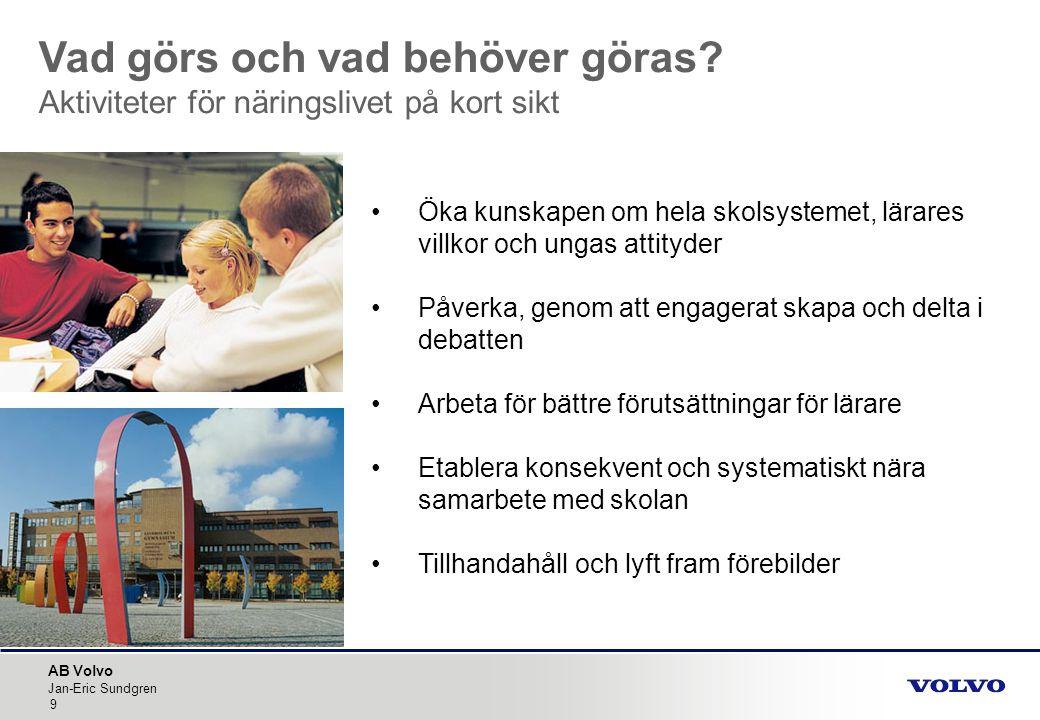 AB Volvo Jan-Eric Sundgren 9 •Öka kunskapen om hela skolsystemet, lärares villkor och ungas attityder •Påverka, genom att engagerat skapa och delta i