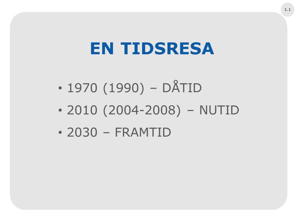 1.1 STARTSIDA EN TIDSRESA • 1970 (1990) – DÅTID • 2010 (2004-2008) – NUTID • 2030 – FRAMTID