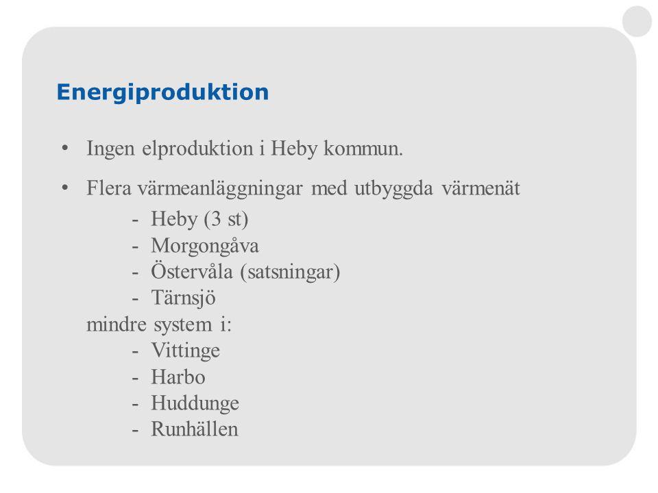Energiproduktion • Ingen elproduktion i Heby kommun. • Flera värmeanläggningar med utbyggda värmenät -Heby (3 st) -Morgongåva -Östervåla (satsningar)
