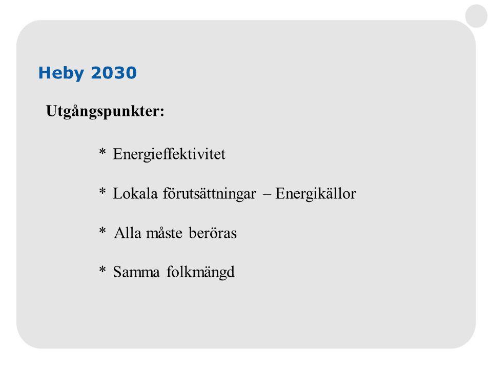 Heby 2030 Utgångspunkter: *Energieffektivitet *Lokala förutsättningar – Energikällor * Alla måste beröras *Samma folkmängd