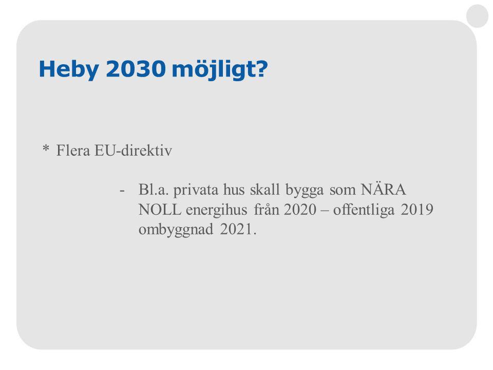 Heby 2030 möjligt? *Flera EU-direktiv -Bl.a. privata hus skall bygga som NÄRA NOLL energihus från 2020 – offentliga 2019 ombyggnad 2021.