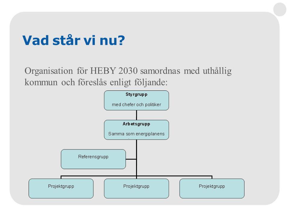 Vad står vi nu? Organisation för HEBY 2030 samordnas med uthållig kommun och föreslås enligt följande: