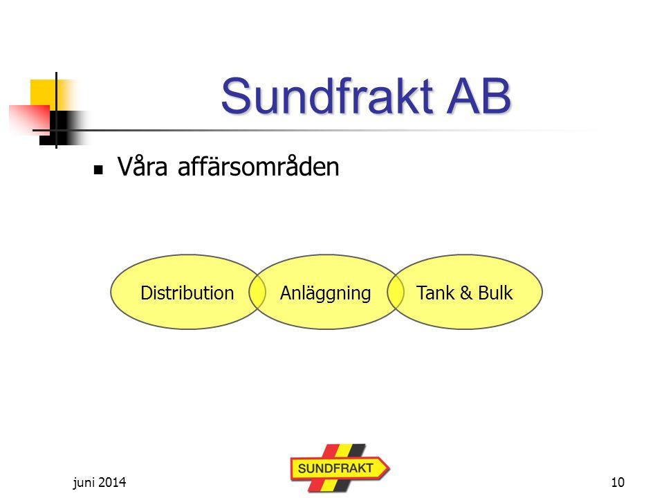 juni 2014 Distribution Sundfrakt AB  Våra affärsområden AnläggningTank & Bulk 10