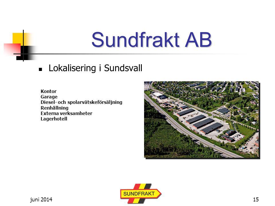 juni 2014 Sundfrakt AB  Lokalisering i Sundsvall Kontor Garage Diesel- och spolarvätskeförsäljning Renhållning Externa verksamheter Lagerhotell 15