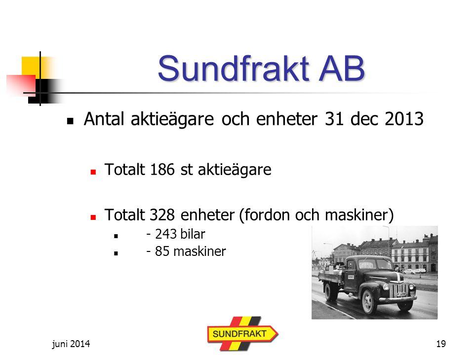 juni 2014 Sundfrakt AB  Antal aktieägare och enheter 31 dec 2013  Totalt 186 st aktieägare  Totalt 328 enheter (fordon och maskiner)  - 243 bilar  - 85 maskiner 19
