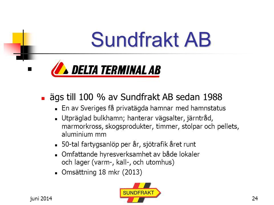 juni 2014 Sundfrakt AB   ägs till 100 % av Sundfrakt AB sedan 1988  En av Sveriges få privatägda hamnar med hamnstatus  Utpräglad bulkhamn; hanterar vägsalter, järntråd, marmorkross, skogsprodukter, timmer, stolpar och pellets, aluminium mm  50-tal fartygsanlöp per år, sjötrafik året runt  Omfattande hyresverksamhet av både lokaler och lager (varm-, kall-, och utomhus)  Omsättning 18 mkr (2013) 24