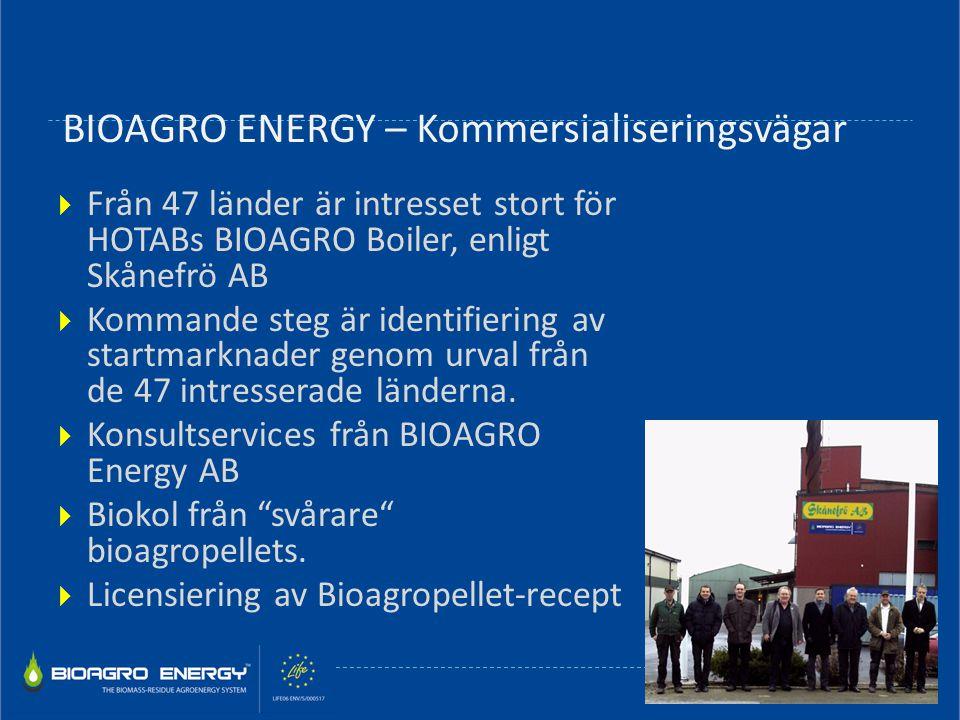  Från 47 länder är intresset stort för HOTABs BIOAGRO Boiler, enligt Skånefrö AB  Kommande steg är identifiering av startmarknader genom urval från