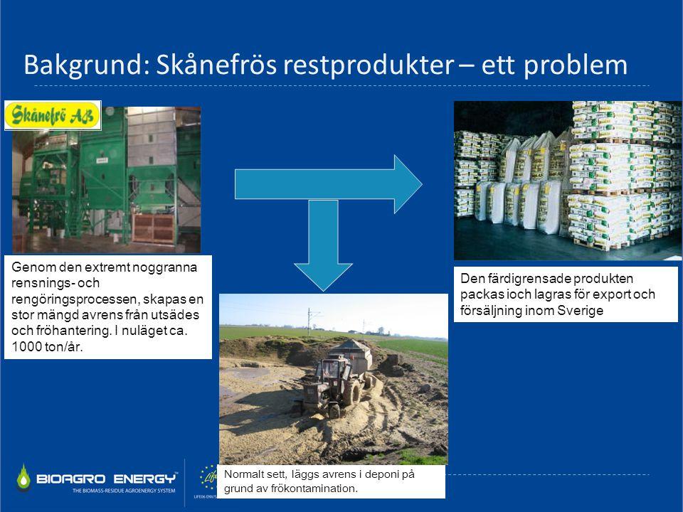 Bakgrund: Skånefrös restprodukter – ett problem Restprodukter för deponi Den färdigrensade produkten packas ioch lagras för export och försäljning ino