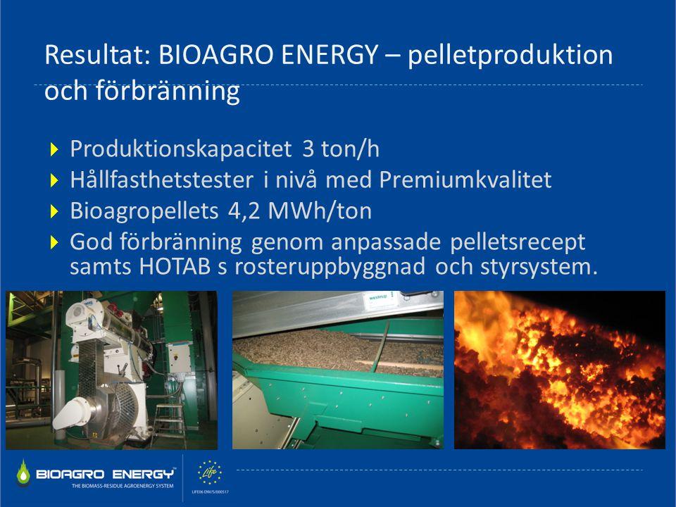  Produktionskapacitet 3 ton/h  Hållfasthetstester i nivå med Premiumkvalitet  Bioagropellets 4,2 MWh/ton  God förbränning genom anpassade pelletsr