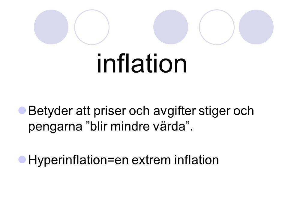"""inflation  Betyder att priser och avgifter stiger och pengarna """"blir mindre värda"""".  Hyperinflation=en extrem inflation"""