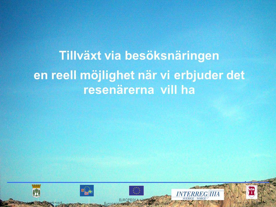 Turistbyråerna uppger stor efterfrågan på • aktiv natur och kulturturism • kortare ferier och helgeaktiviteter Näringsliv och arbetsmarknad Plan och ökonomi EUROPEISKA UNIONEN Europeiska regionala utvecklingsfonden