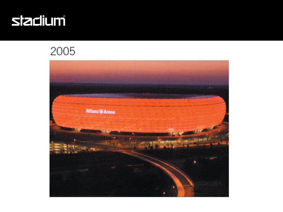 magnus.arvidsson@stadium.se
