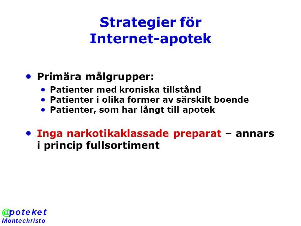 Strategier för Internet-apotek  Primära målgrupper:  Patienter med kroniska tillstånd  Patienter i olika former av särskilt boende  Patienter, som har långt till apotek  Inga narkotikaklassade preparat – annars i princip fullsortiment