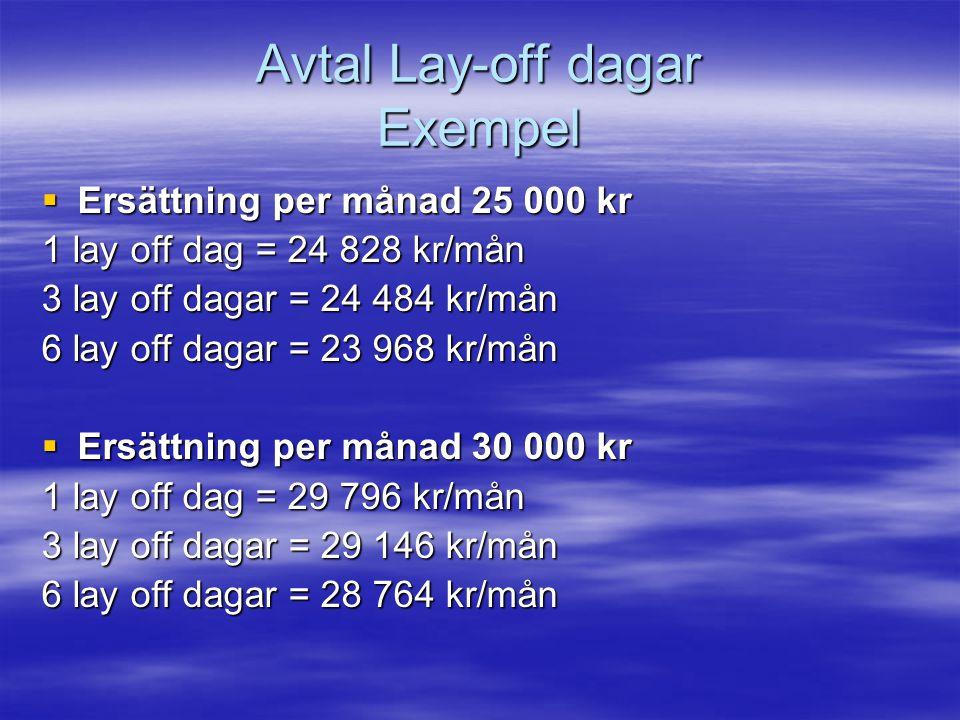 Avtal Lay-off dagar Exempel  Ersättning per månad 25 000 kr 1 lay off dag = 24 828 kr/mån 3 lay off dagar = 24 484 kr/mån 6 lay off dagar = 23 968 kr/mån  Ersättning per månad 30 000 kr 1 lay off dag = 29 796 kr/mån 3 lay off dagar = 29 146 kr/mån 6 lay off dagar = 28 764 kr/mån