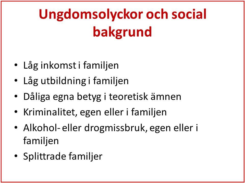 Ungdomsolyckor och social bakgrund • Låg inkomst i familjen • Låg utbildning i familjen • Dåliga egna betyg i teoretisk ämnen • Kriminalitet, egen ell