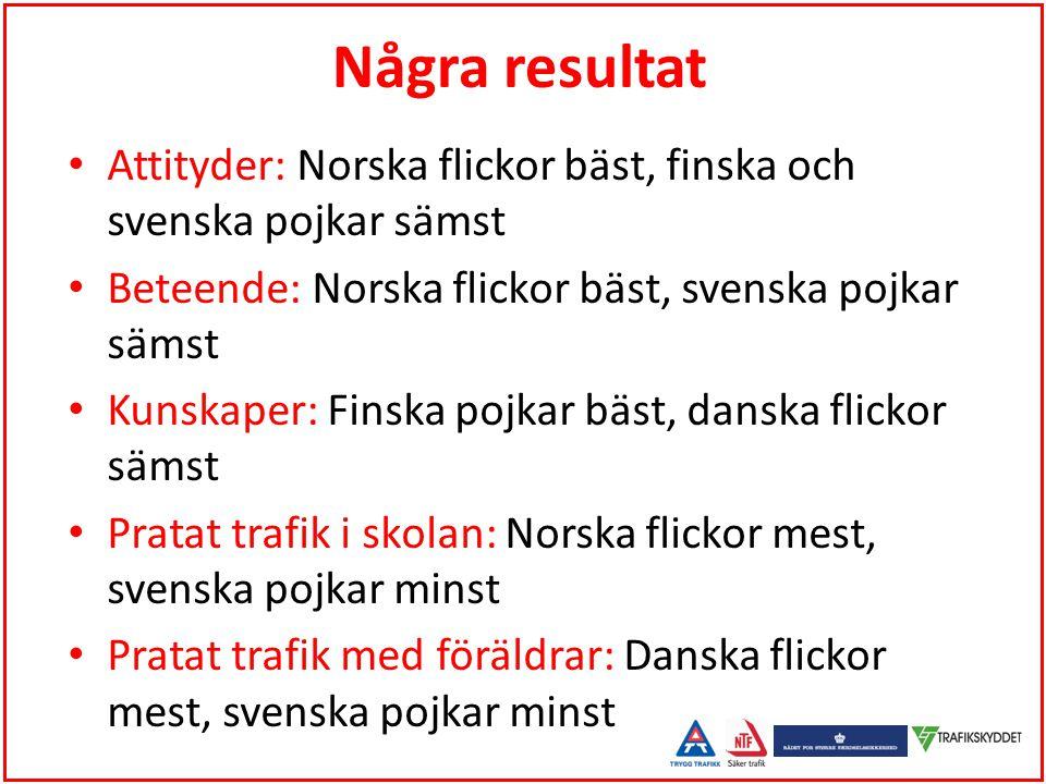 Några resultat • Attityder: Norska flickor bäst, finska och svenska pojkar sämst • Beteende: Norska flickor bäst, svenska pojkar sämst • Kunskaper: Fi