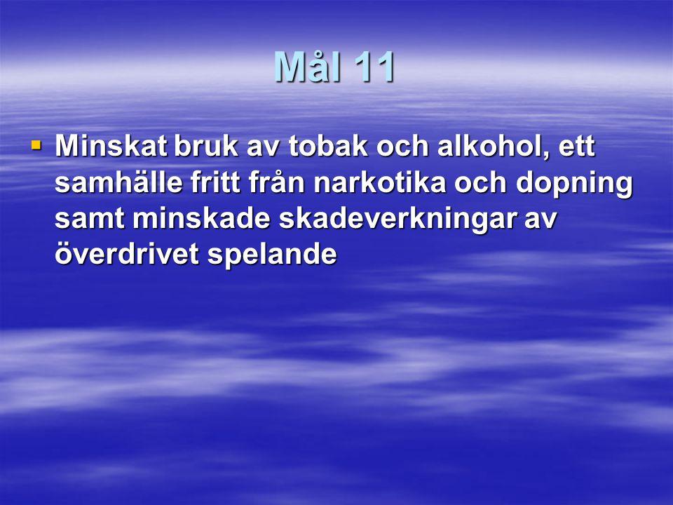 Mål 11  Minskat bruk av tobak och alkohol, ett samhälle fritt från narkotika och dopning samt minskade skadeverkningar av överdrivet spelande
