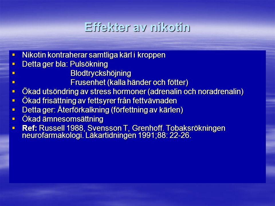 Effekter av nikotin  Nikotin kontraherar samtliga kärl i kroppen  Detta ger bla: Pulsökning  Blodtryckshöjning  Frusenhet (kalla händer och fötter