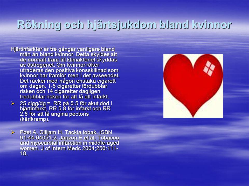 Rökning och hjärtsjukdom bland kvinnor Hjärtinfarkter är tre gångar vanligare bland män än bland kvinnor. Detta skyldes att de normalt fram till klima