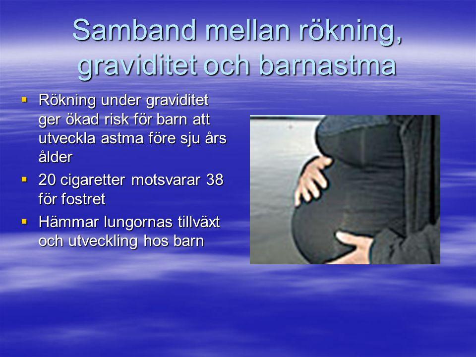 Samband mellan rökning, graviditet och barnastma  Rökning under graviditet ger ökad risk för barn att utveckla astma före sju års ålder  20 cigarett