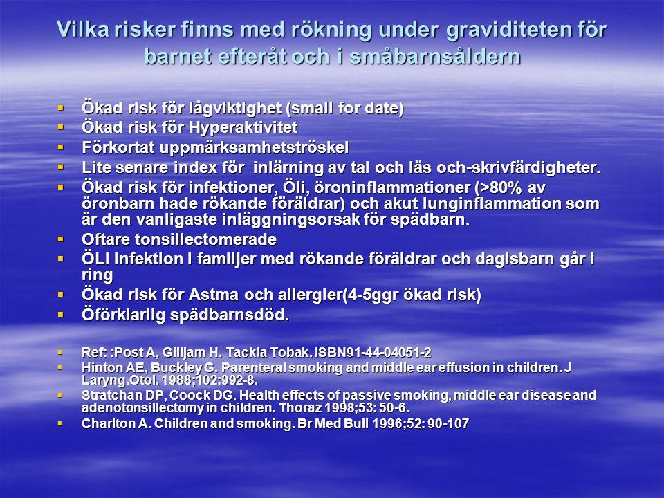 Vilka risker finns med rökning under graviditeten för barnet efteråt och i småbarnsåldern  Ökad risk för lågviktighet (small for date)  Ökad risk fö
