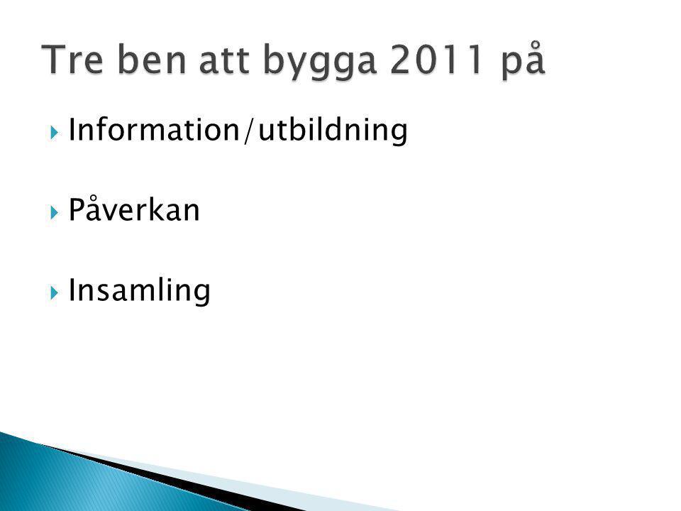  Information/utbildning  Påverkan  Insamling