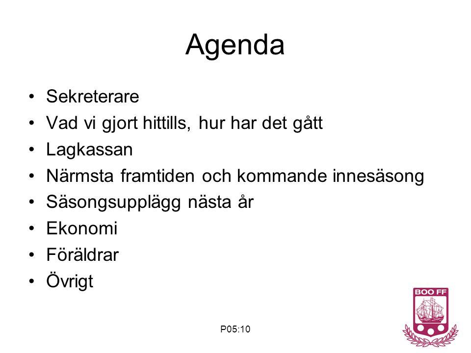 P05:10 Agenda •Sekreterare •Vad vi gjort hittills, hur har det gått •Lagkassan •Närmsta framtiden och kommande innesäsong •Säsongsupplägg nästa år •Ekonomi •Föräldrar •Övrigt