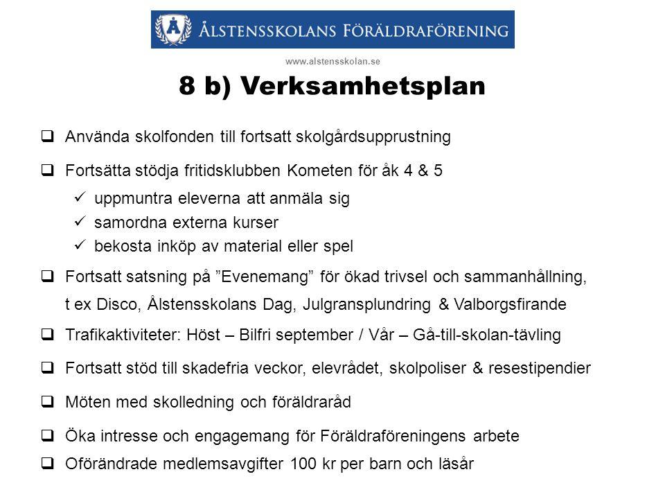 8 b) Verksamhetsplan  Använda skolfonden till fortsatt skolgårdsupprustning  Fortsätta stödja fritidsklubben Kometen för åk 4 & 5  uppmuntra eleverna att anmäla sig  samordna externa kurser  bekosta inköp av material eller spel  Fortsatt satsning på Evenemang för ökad trivsel och sammanhållning, t ex Disco, Ålstensskolans Dag, Julgransplundring & Valborgsfirande  Trafikaktiviteter: Höst – Bilfri september / Vår – Gå-till-skolan-tävling  Fortsatt stöd till skadefria veckor, elevrådet, skolpoliser & resestipendier  Möten med skolledning och föräldraråd  Öka intresse och engagemang för Föräldraföreningens arbete  Oförändrade medlemsavgifter 100 kr per barn och läsår www.alstensskolan.se