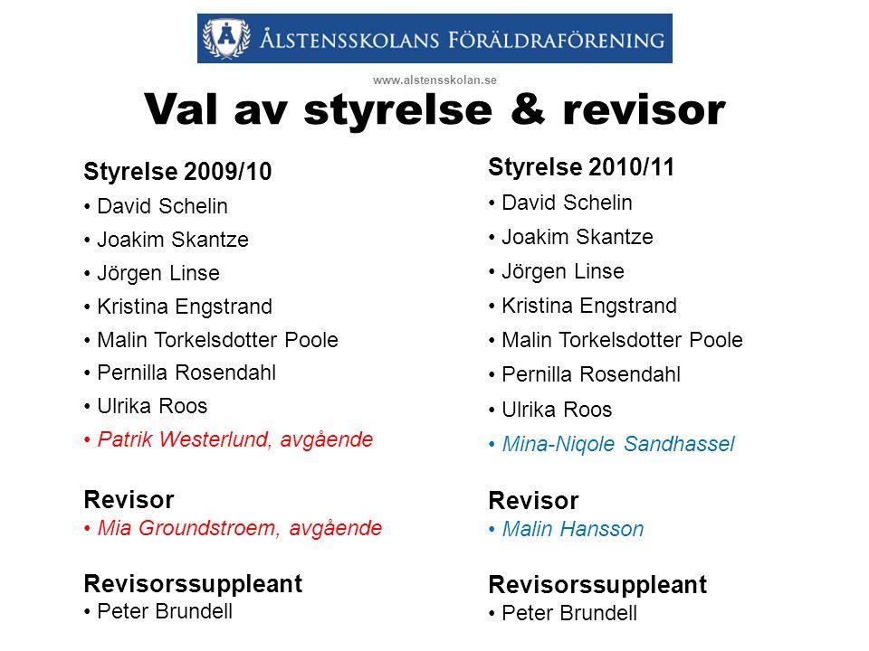 Val av styrelse & revisor Styrelse 2009/10 • David Schelin • Joakim Skantze • Jörgen Linse • Kristina Engstrand • Malin Torkelsdotter Poole • Pernilla