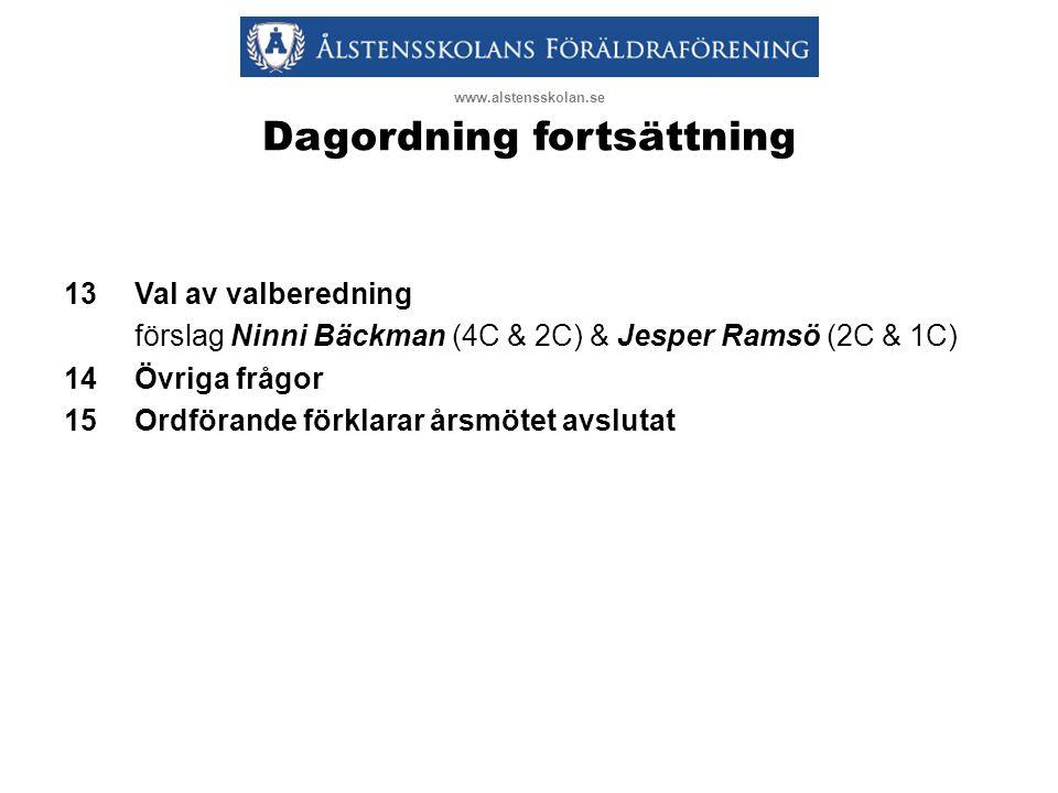 Dagordning fortsättning 13Val av valberedning förslag Ninni Bäckman (4C & 2C) & Jesper Ramsö (2C & 1C) 14Övriga frågor 15Ordförande förklarar årsmötet avslutat www.alstensskolan.se