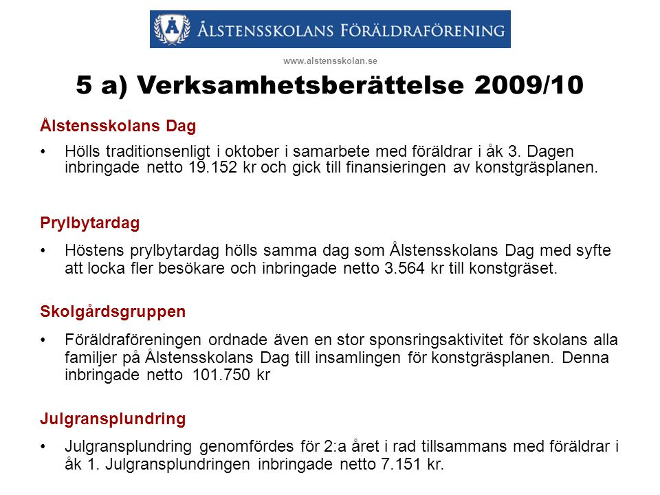 8 b) Budget Intäkter läsåret 2010/11 www.alstensskolan.se Budget Intäkter2009/2010 Medlemsavgifter60 000 Ålstensskolans dag25 000 Prylbytardag vinter3 000 Julgransplundring10 000 Valborg2 000 Skoltröjor, övrigt2 000 Summa intäkter102 000* *Exklusive 60.000 kr från skolfonden