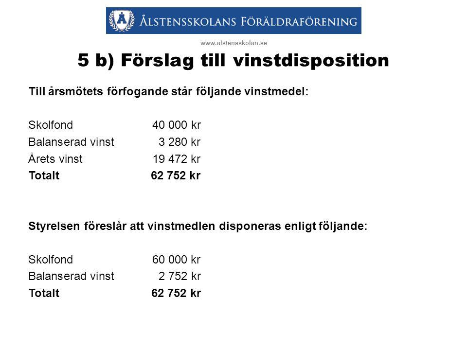 5 b) Förslag till vinstdisposition Till årsmötets förfogande står följande vinstmedel: Skolfond40 000 kr Balanserad vinst3 280 kr Årets vinst19 472 kr