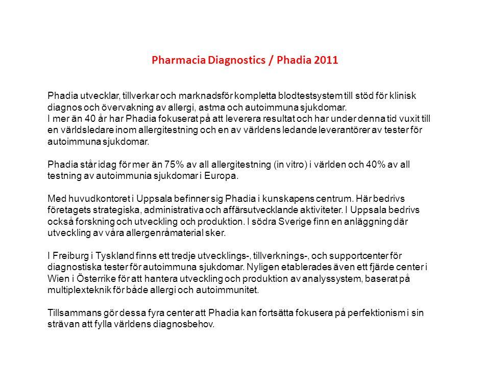 Pharmacia Diagnostics / Phadia 2011 Phadia utvecklar, tillverkar och marknadsför kompletta blodtestsystem till stöd för klinisk diagnos och övervaknin