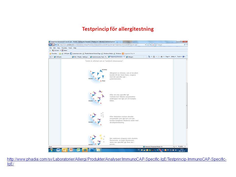 Testprincip för allergitestning http://www.phadia.com/sv/Laboratorier/Allergi/Produkter/Analyser/ImmunoCAP-Specific-IgE/Testprincip-ImmunoCAP-Specific