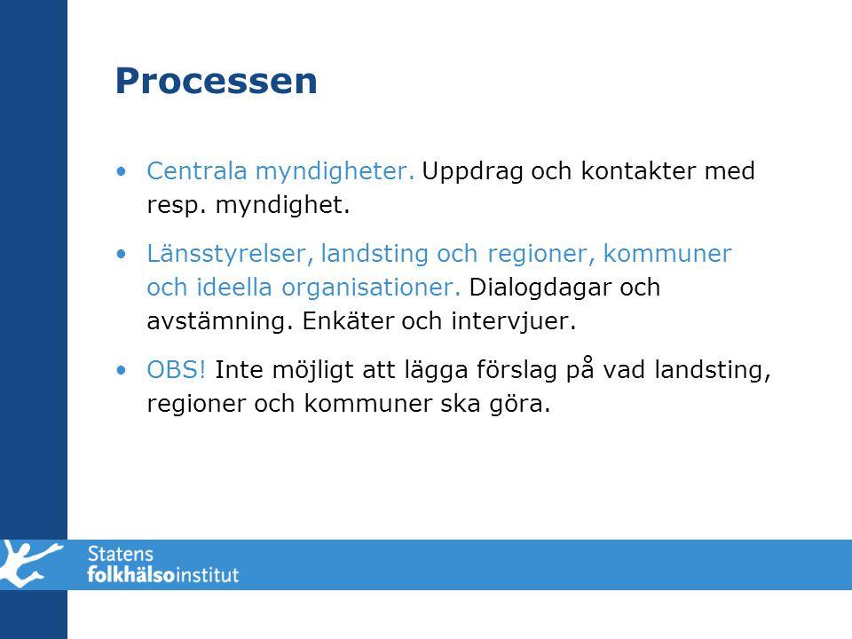 Processen •Centrala myndigheter. Uppdrag och kontakter med resp. myndighet. •Länsstyrelser, landsting och regioner, kommuner och ideella organisatione