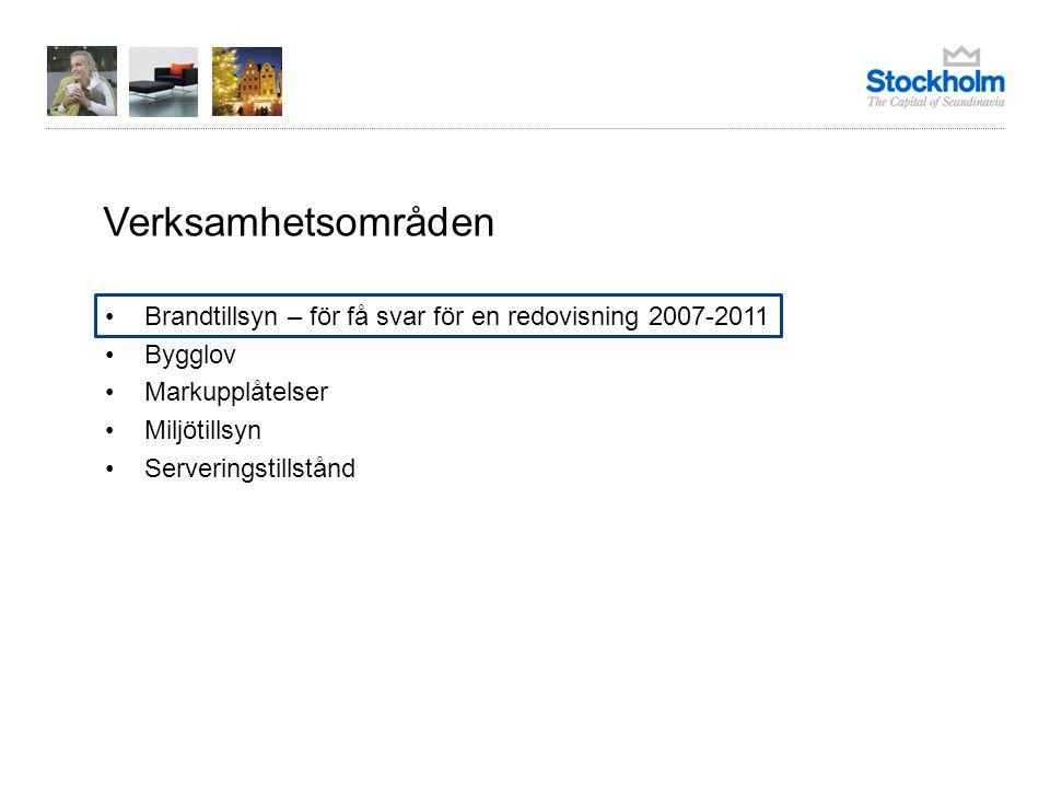 Verksamhetsområden •Brandtillsyn – för få svar för en redovisning 2007-2011 •Bygglov •Markupplåtelser •Miljötillsyn •Serveringstillstånd