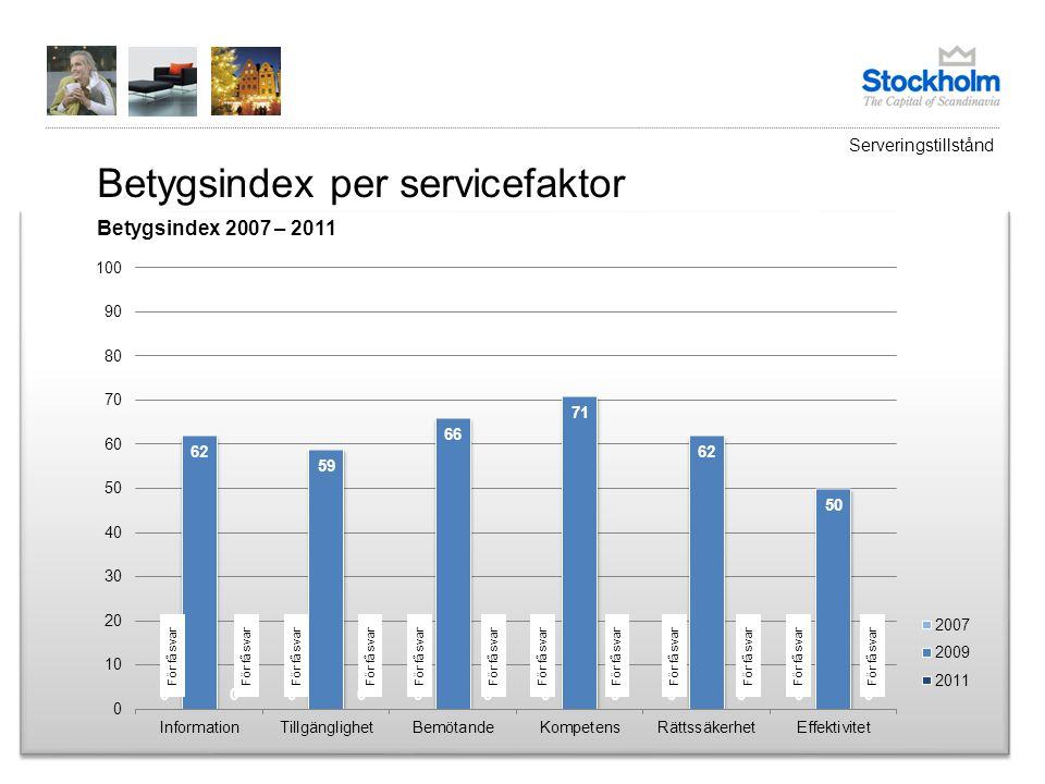 Betygsindex per servicefaktor Betygsindex 2007 – 2011 Serveringstillstånd För få svar