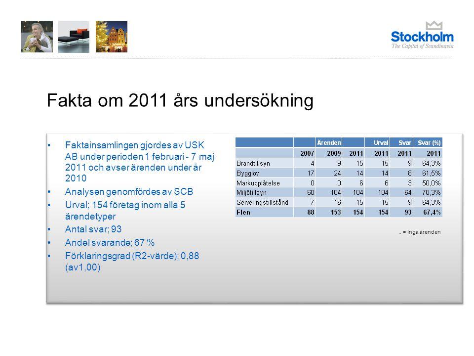 Fakta om 2011 års undersökning •Faktainsamlingen gjordes av USK AB under perioden 1 februari - 7 maj 2011 och avser ärenden under år 2010 •Analysen ge