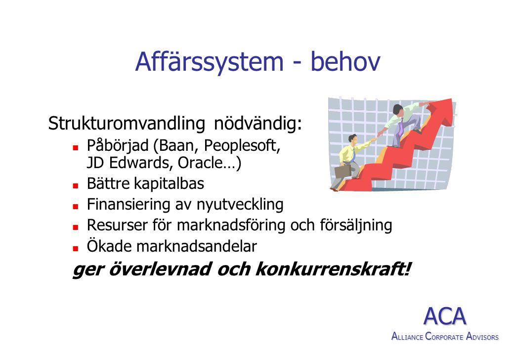 Affärssystem - behov Strukturomvandling nödvändig:  Påbörjad (Baan, Peoplesoft, JD Edwards, Oracle…)  Bättre kapitalbas  Finansiering av nyutveckli