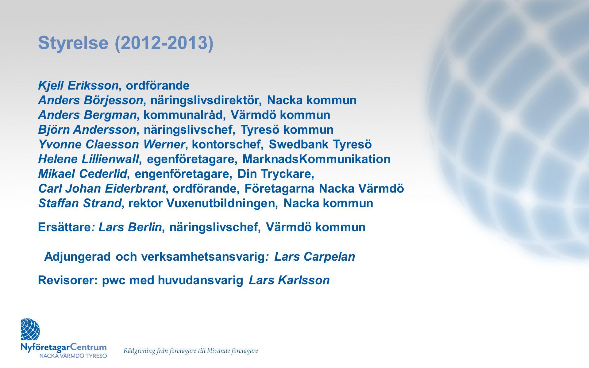 Styrelse (2012-2013) Kjell Eriksson, ordförande Anders Börjesson, näringslivsdirektör, Nacka kommun Anders Bergman, kommunalråd, Värmdö kommun Björn A