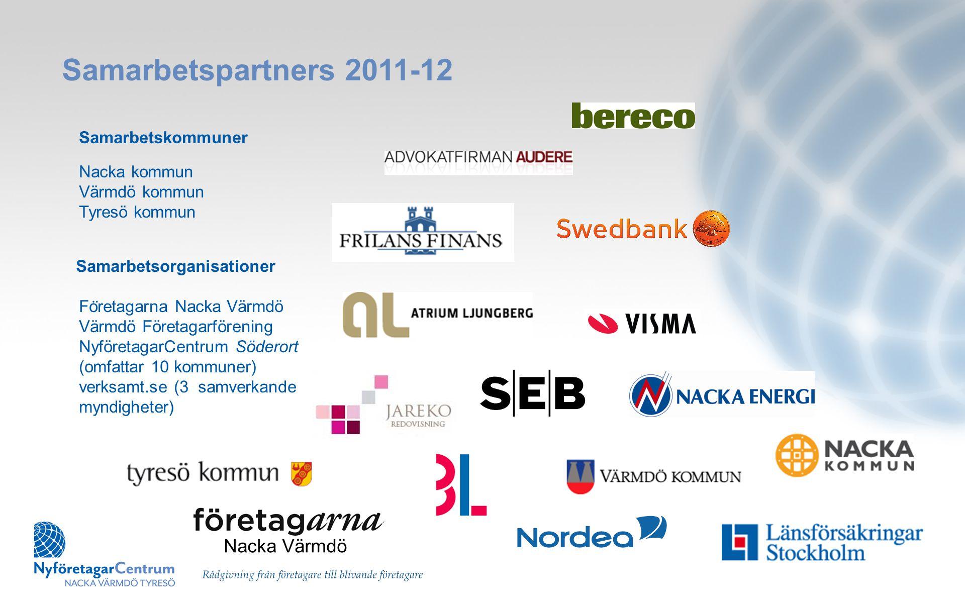 Samarbetspartners 2011-12 Samarbetskommuner Nacka kommun Värmdö kommun Tyresö kommun Samarbetsorganisationer Fo ̈ retagarna Nacka Värmdö Värmdö Företa