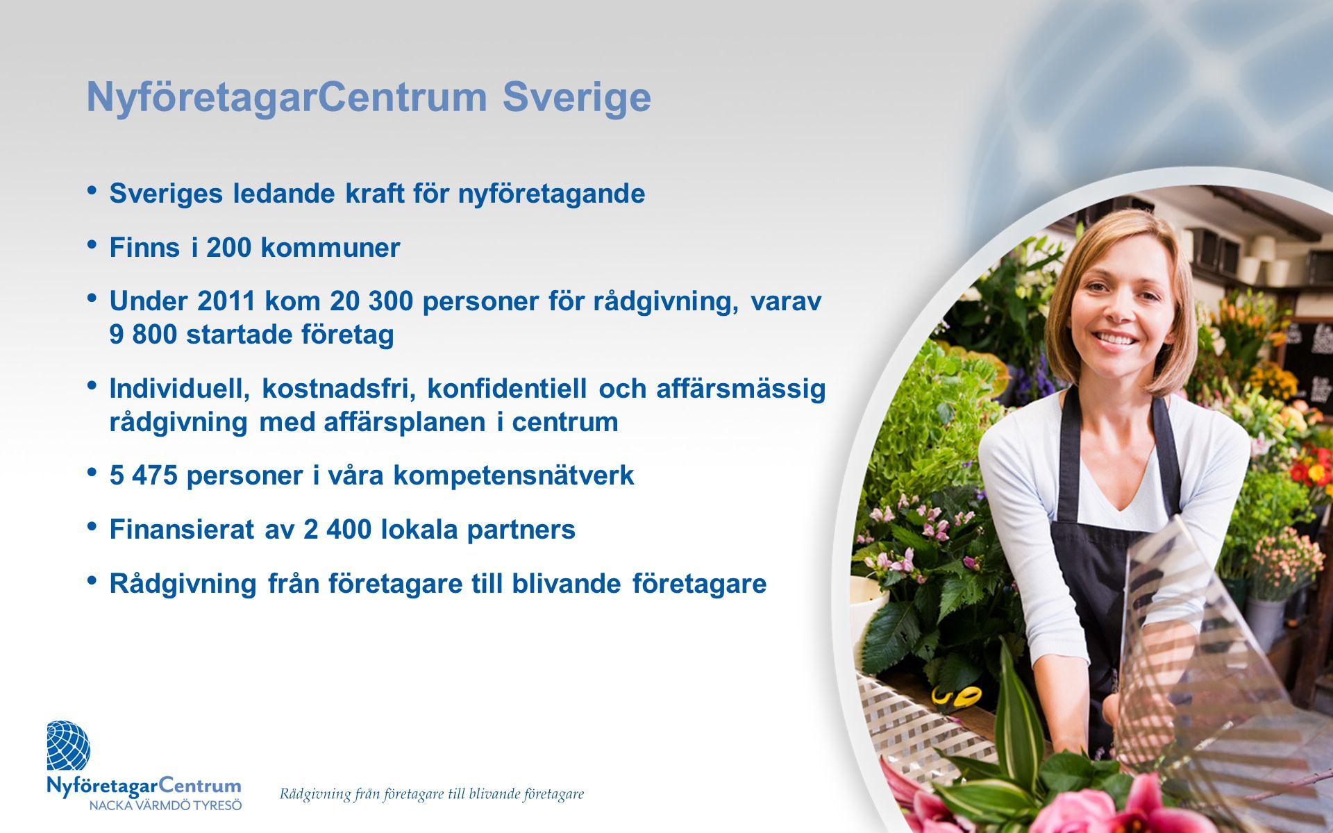 NyföretagarCentrum Sverige • Sveriges ledande kraft för nyföretagande • Finns i 200 kommuner • Under 2011 kom 20 300 personer för rådgivning, varav 9
