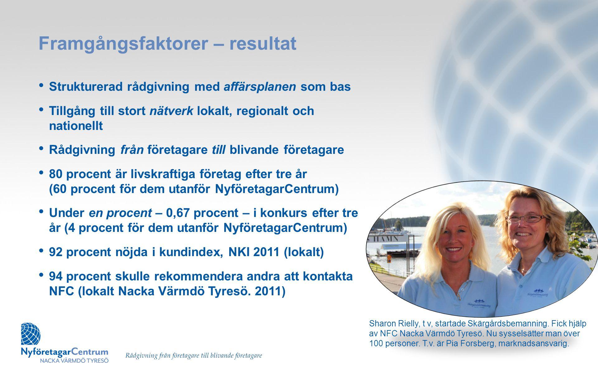 NyföretagarCentrum behövs • För att Sverige har låg andel nyföretagare – plats 47 av 59 undersökta länder i senaste GEM-studien* • För att nya arbetstillfällen skapas i nya och mindre företag • För att det är nödvändigt att stärka entreprenörskapet • För att vi kan bidra till ökad mångfald i näringslivet • För att allt fler människor vill starta eget, men många vågar inte.