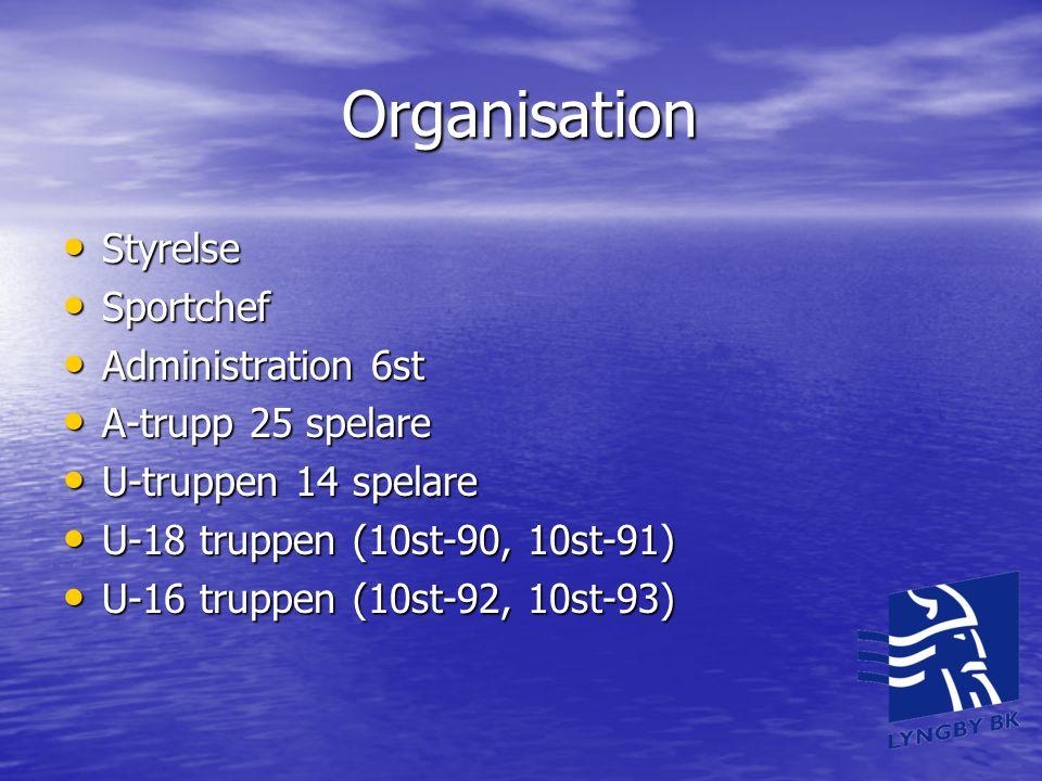 Organisation Organisation • Styrelse • Sportchef • Administration 6st • A-trupp 25 spelare • U-truppen 14 spelare • U-18 truppen (10st-90, 10st-91) •